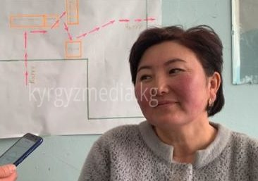 Кочкор районунун тургуну Жылдыз Актанова